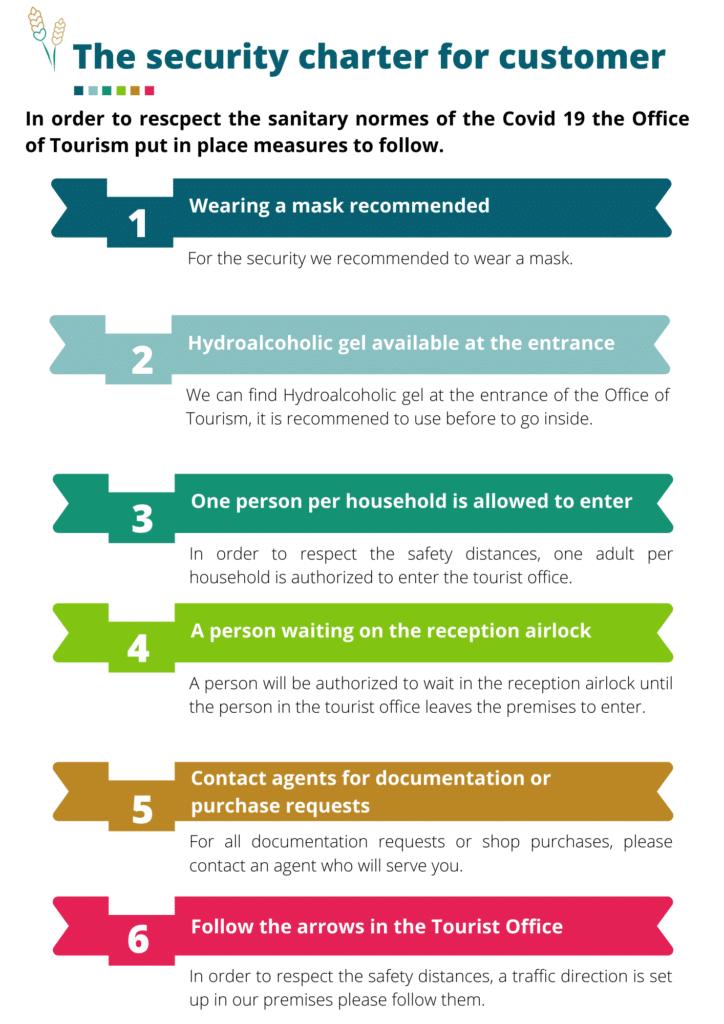 Charte comportement UK